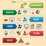 Software development infographics
