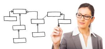 Software Engineer Drawing um diagrama da classe de Uml Imagem de Stock