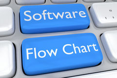 Software Flow Chart concept Royalty Free Stock Photo