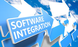 Software-Integration Lizenzfreie Stockbilder