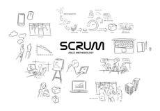 Software-ontwikkeling van de scrum de behendige methodologie Stock Afbeelding