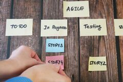 Free Software Scrum Agile Board With Paper Task, Agile Software Development Methodologies Royalty Free Stock Photography - 192408917
