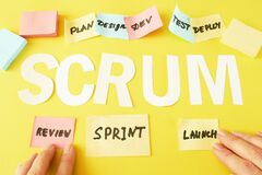 Free Software Scrum Agile Board With Paper Task, Agile Software Development Methodologies Concept Stock Image - 197492981