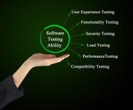 Software Testende Capaciteit royalty-vrije stock afbeelding