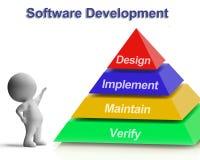 Softwareentwicklungs-Pyramiden-Vertretungs-Entwurfs-Werkzeug halten A instand stock abbildung