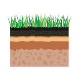 Soil layers with grass Stock Photography