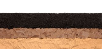 Soil layers: humus, clay and sand isolated on white background. Cross section soil layers on white.n stock images