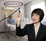Soin d'hospitalier image libre de droits