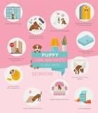 Soin et sécurité de chiot dans votre maison bedroom Formation de chien dedans illustration libre de droits