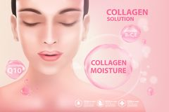 Soins de la peau de cosmétique de sérum de collagène Photos stock