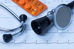 Soins de santé de coeur Photographie stock libre de droits