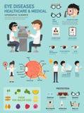 Soins de santé de maladies oculaires et infographic médical Photo libre de droits