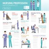 Soins de santé Infographics plat illustration stock