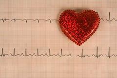 Soins de santé et médecine Images stock