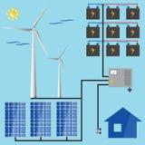 Sol- batteri Vindgenerator Grön energi Arkivfoto