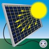 sol- elektrisk ström Fotografering för Bildbyråer