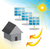 sol- energihus stock illustrationer