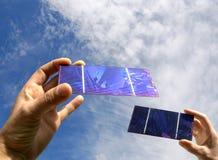 sol- sommar Arkivfoton