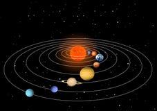 sol- system Arkivfoto