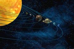 sol- system Royaltyfri Bild