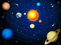 sol- system Arkivbild