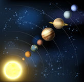 sol- system för planet Royaltyfri Fotografi