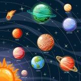 sol- system för planet Solen Mercury, Venus, jord, fördärvar, Jupiter, Saturn, Uranus, Neptun, Pluto Arkivbild