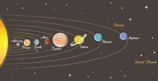 sol- system för astronomikurs Fotografering för Bildbyråer