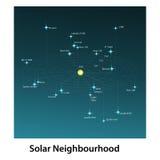 solar Lizenzfreies Stockfoto