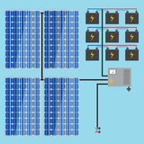 Solar battery. Solar panels. Icon. Stock Photos