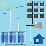 Solar battery. Wind generator. Green energy. Vector Stock Photo