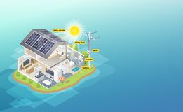 Solar cell diagram house system isometric 3d blue background