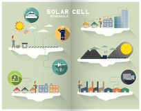 Solar cell graphic. Solar cell energy in simple graphic Stock Images