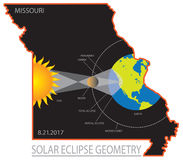 2017 Solar Eclipse Geometry Across Missouri State Map vector illustration Royalty Free Stock Images
