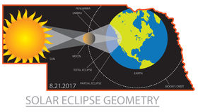 2017 Solar Eclipse Geometry Across Nebraska Cities Map vector Stock Photo