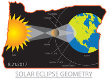 2017 Solar Eclipse Geometry Across Oregon Cities Map vector Illustratio. 2017 Solar Eclipse Geometry Totality across Oregon State cities map color vector Stock Images