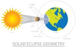 Solar Eclipse Geometry vector Illustration Royalty Free Stock Photo