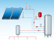 Solar Energy Sheme Stock Photos