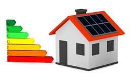 Solar house with efficiency graph Royalty Free Stock Photo