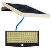 Solar Motion LED Flood Light Stock Photography