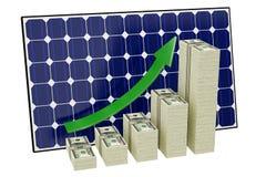 Solar Panel. Bar graphs made from Dollar banknotes Royalty Free Stock Photos