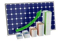 Solar Panel. Bar graphs made from Euro banknotes Royalty Free Stock Image
