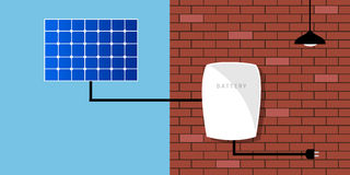 Solar panel battery pack home green  electricity Royalty Free Stock Photos