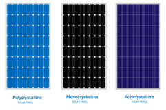 Solar Panel, green energy and renewable concept Royalty Free Stock Photography