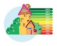 Solar panel house Royalty Free Stock Image