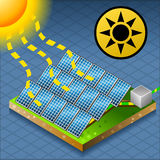 Solar panel in production of energy from the sun. Detailed illustration of a solar panel in production of energy from the sun Stock Photo