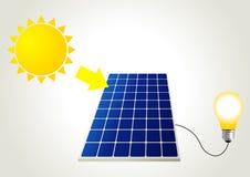 Solar Panel. Schematic illustration of solar energy Royalty Free Stock Photo