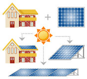 Solar Panel set - EPS10 Stock Photos