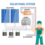 Solar panel system. Royalty Free Stock Photography