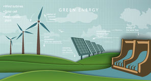 Solar panel and wind turbine hydroelectric plant. Green energy concept Royalty Free Stock Images
